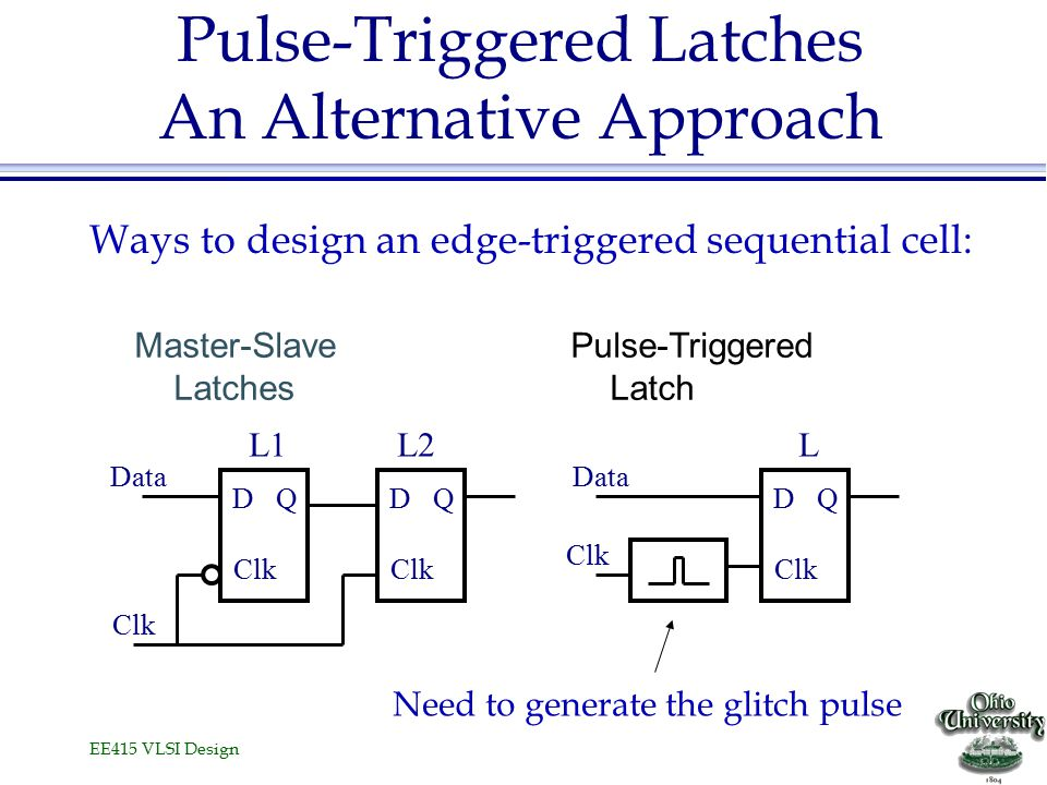 EE415 VLSI Design Pulse-Triggered Latches An Alternative Approach Master-Slave Latches D Clk QD Q Data D Clk Q Data Pulse-Triggered Latch L1L2L Ways to design an edge-triggered sequential cell: Need to generate the glitch pulse
