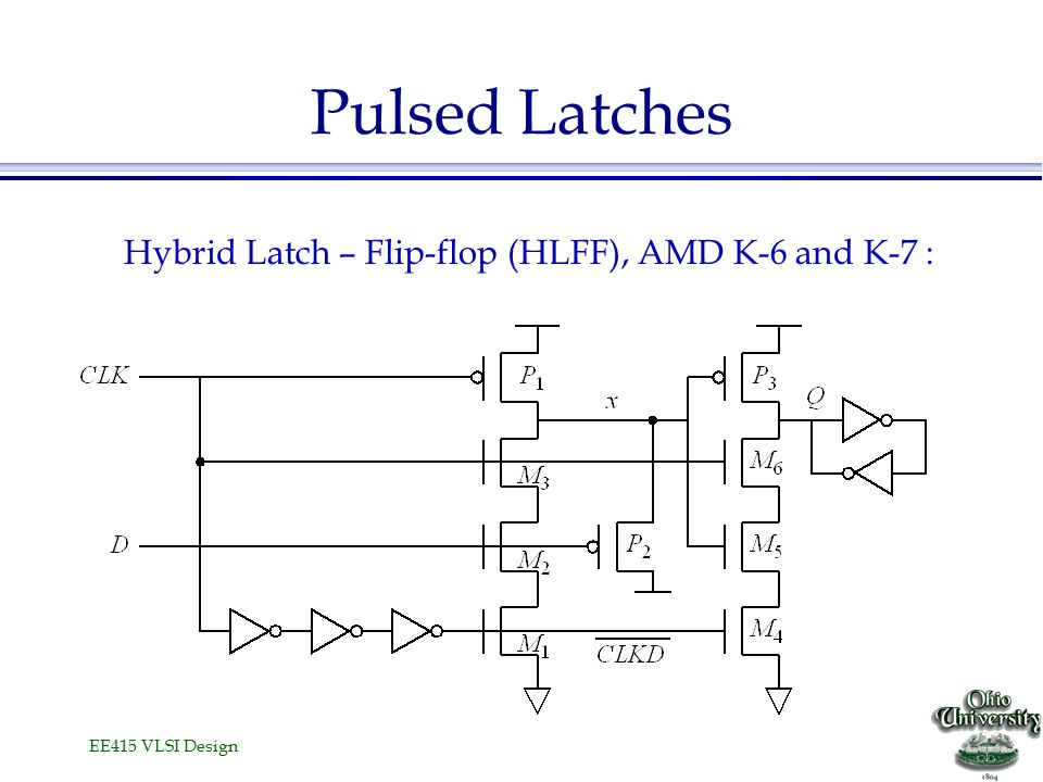 EE415 VLSI Design Pulsed Latches Hybrid Latch – Flip-flop (HLFF), AMD K-6 and K-7 :