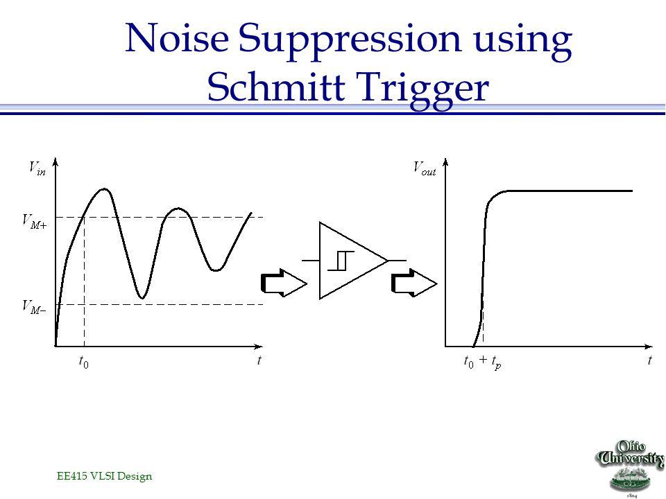 EE415 VLSI Design Noise Suppression using Schmitt Trigger