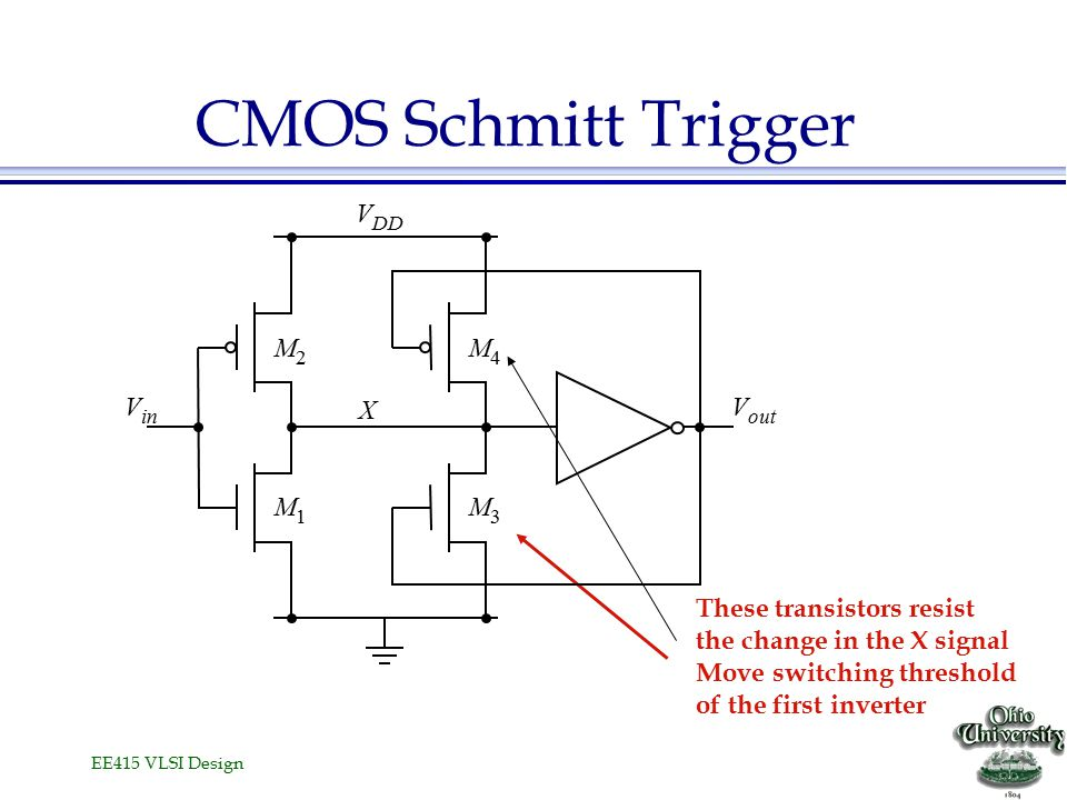 EE415 VLSI Design CMOS Schmitt Trigger These transistors resist the change in the X signal Move switching threshold of the first inverter V in M 2 M 1