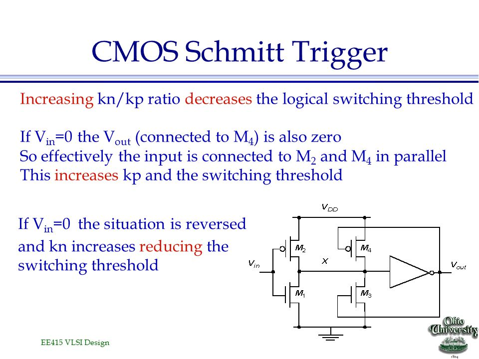 EE415 VLSI Design CMOS Schmitt Trigger Increasing kn/kp ratio decreases the logical switching threshold If V in =0 the V out (connected to M 4 ) is also zero So effectively the input is connected to M 2 and M 4 in parallel This increases kp and the switching threshold If V in =0 the situation is reversed and kn increases reducing the switching threshold
