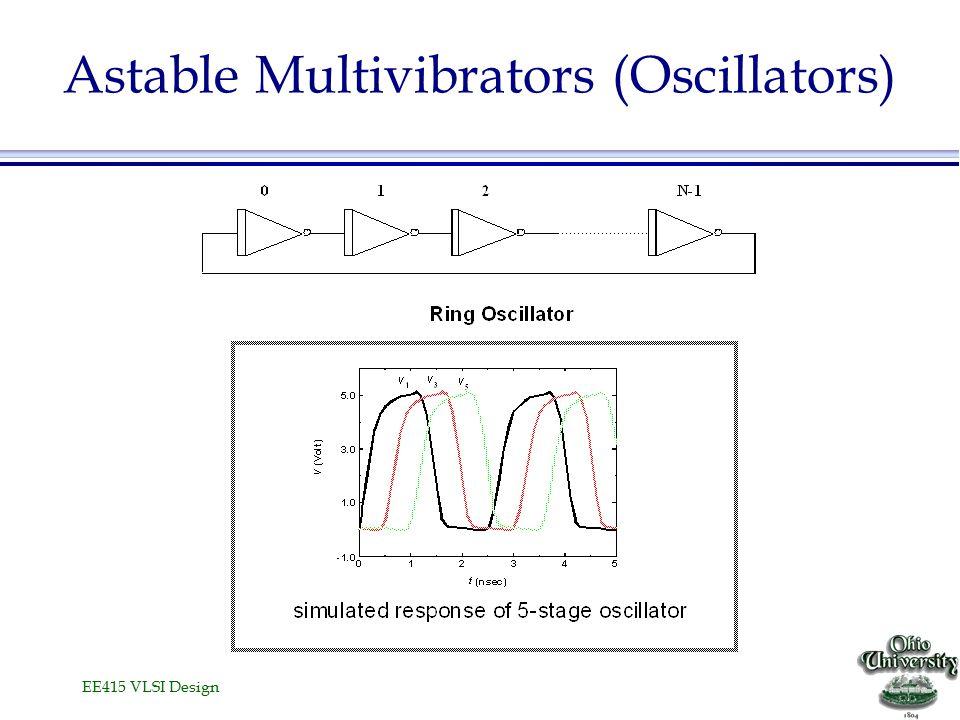 EE415 VLSI Design Astable Multivibrators (Oscillators)