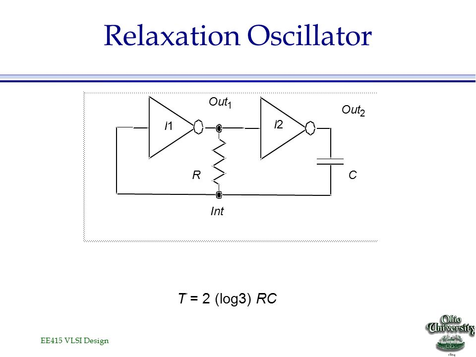 EE415 VLSI Design Relaxation Oscillator Out 2 CR 1 Int I1 I2 T = 2 (log3)RC