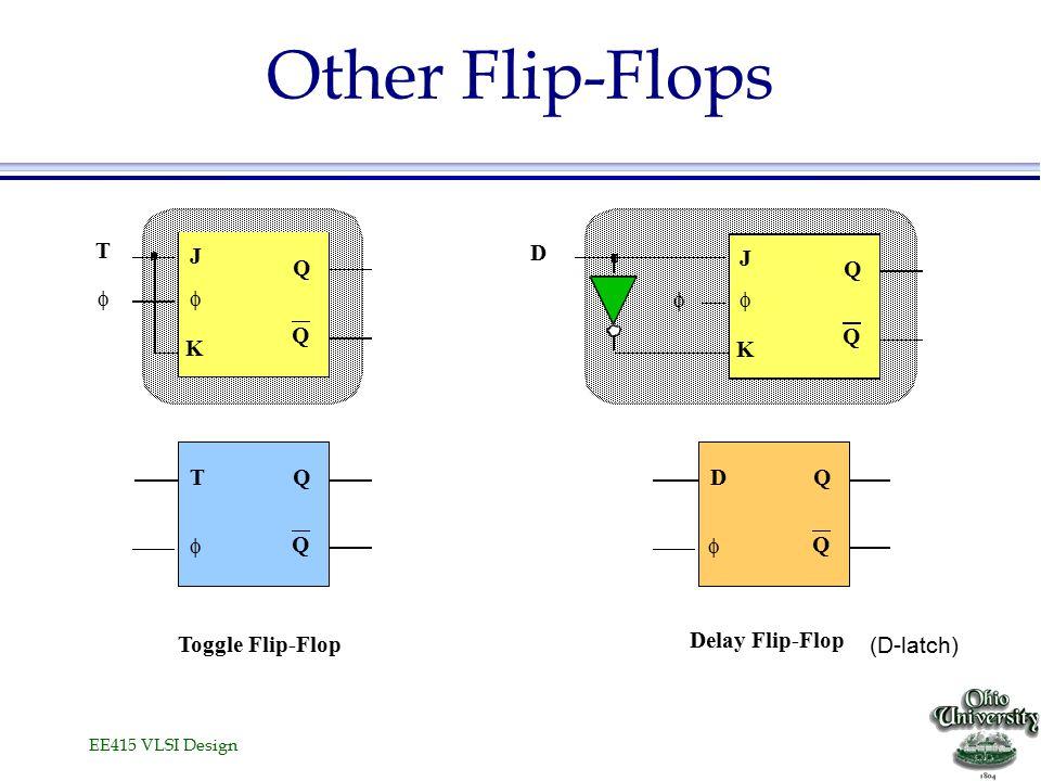 EE415 VLSI Design Other Flip-Flops Q J K Q  T  Q J K Q  D Q Q  TQ Q  D Toggle Flip-Flop Delay Flip-Flop (D-latch)