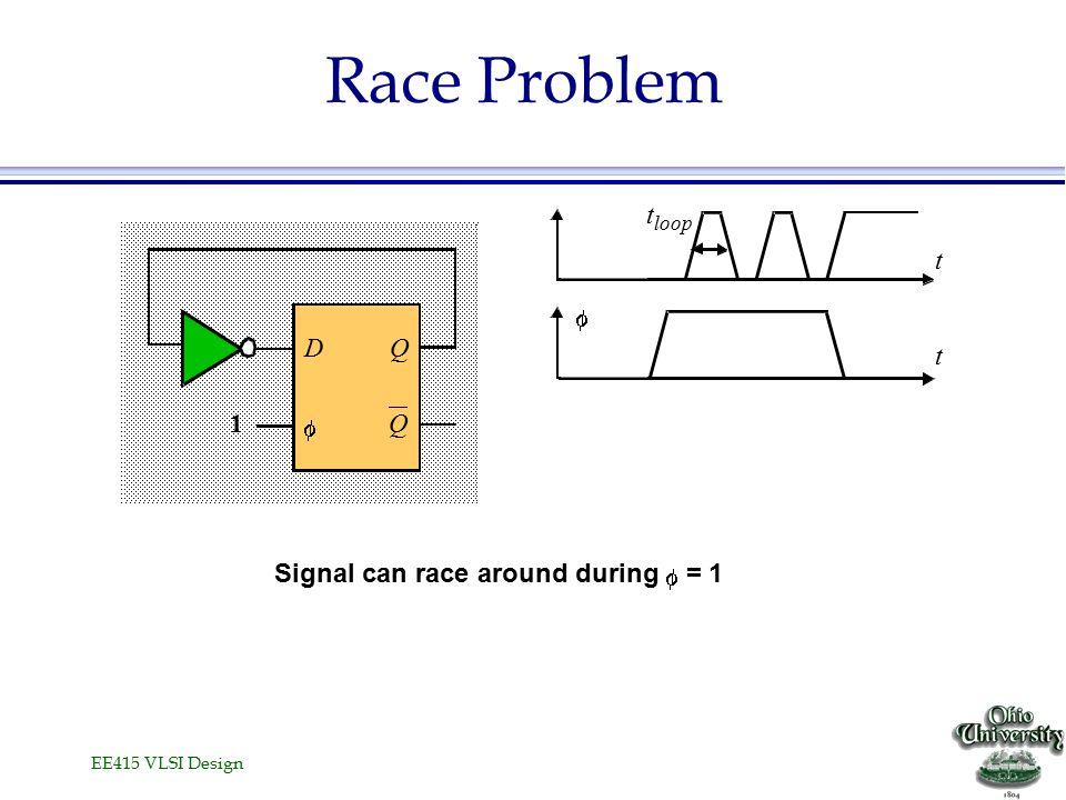 EE415 VLSI Design Race Problem Q Q  D 1 t t t loop  Signal can race around during  = 1