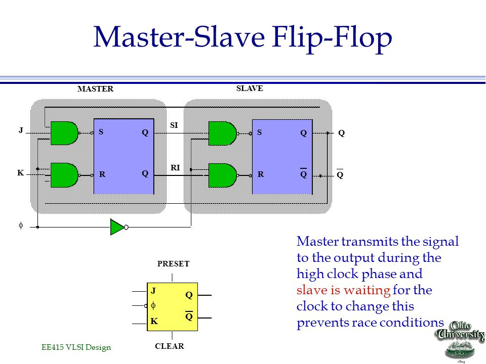 EE415 VLSI Design Master-Slave Flip-Flop S R Q Q Q Q S R Q Q J K  MASTER SLAVE Q J K Q  PRESET CLEAR SI RI Master transmits the signal to the output during the high clock phase and slave is waiting for the clock to change this prevents race conditions
