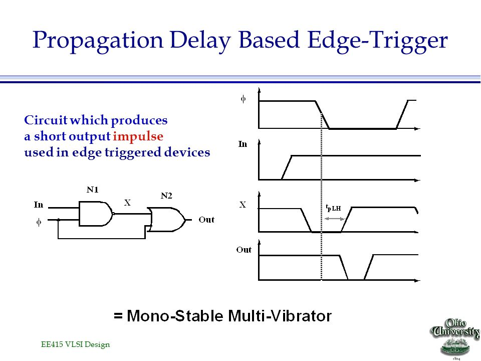 EE415 VLSI Design Propagation Delay Based Edge-Trigger Circuit which produces a short output impulse used in edge triggered devices