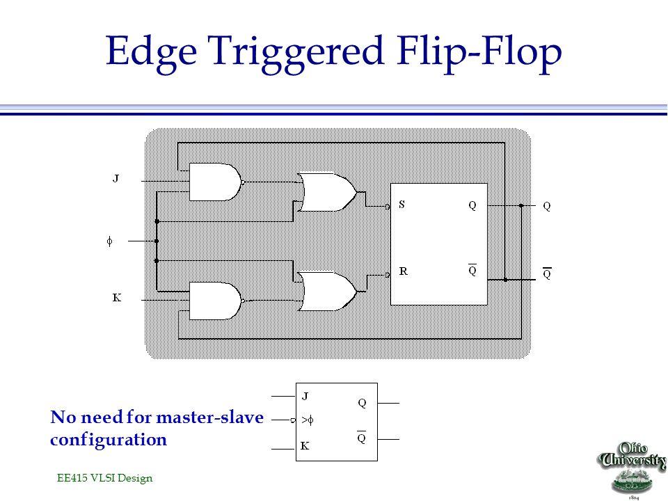 EE415 VLSI Design Edge Triggered Flip-Flop No need for master-slave configuration
