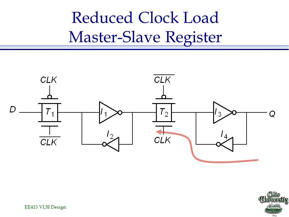 EE415 VLSI Design Reduced Clock Load Master-Slave Register