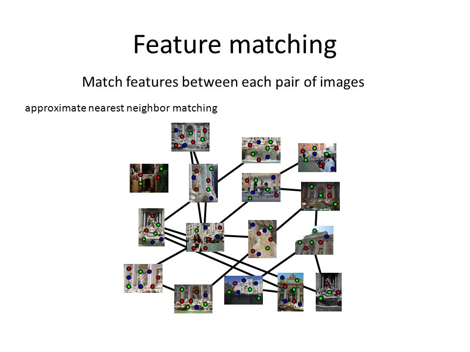 Feature matching Match features between each pair of images approximate nearest neighbor matching