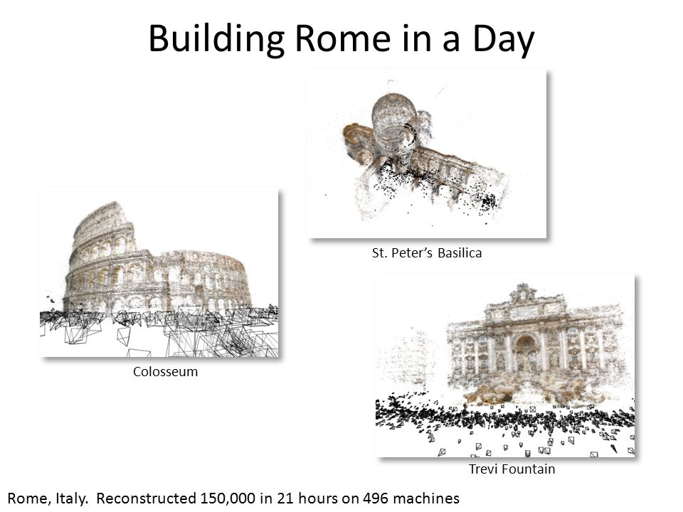 Building Rome in a Day Rome, Italy. Reconstructed 150,000 in 21 hours on 496 machines Colosseum St. Peter's Basilica Trevi Fountain