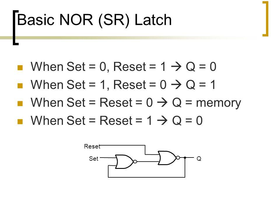 Basic NOR (SR) Latch When Set = 0, Reset = 1  Q = 0 When Set = 1, Reset = 0  Q = 1 When Set = Reset = 0  Q = memory When Set = Reset = 1  Q = 0 Reset SetQ