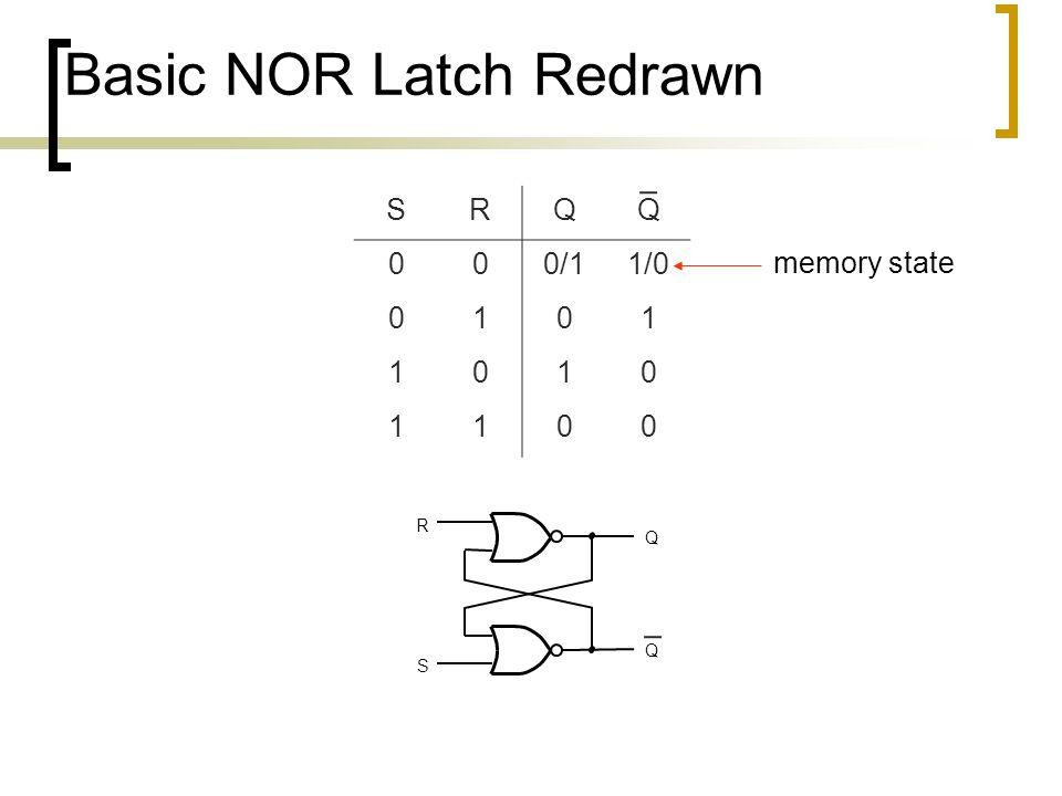 Basic NOR Latch Redrawn Q Q R S SRQQ 000/11/0 0101 1010 1100 memory state