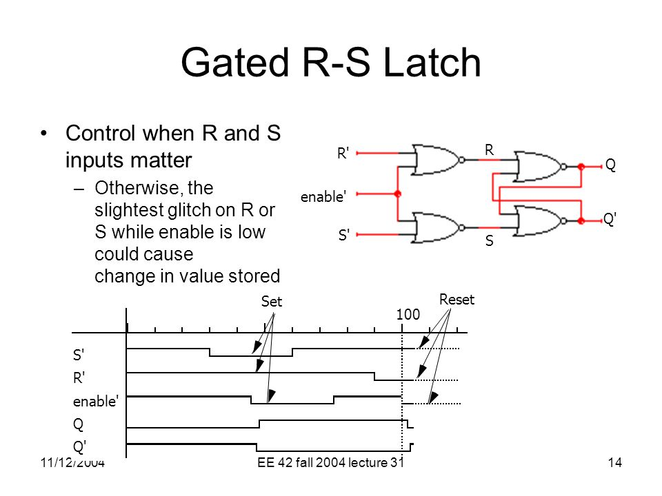 11/12/2004EE 42 fall 2004 lecture 3114 enable S Q Q R R S Gated R-S Latch Control when R and S inputs matter –Otherwise, the slightest glitch on R or S while enable is low could cause change in value stored Set Reset S R enable Q Q 100