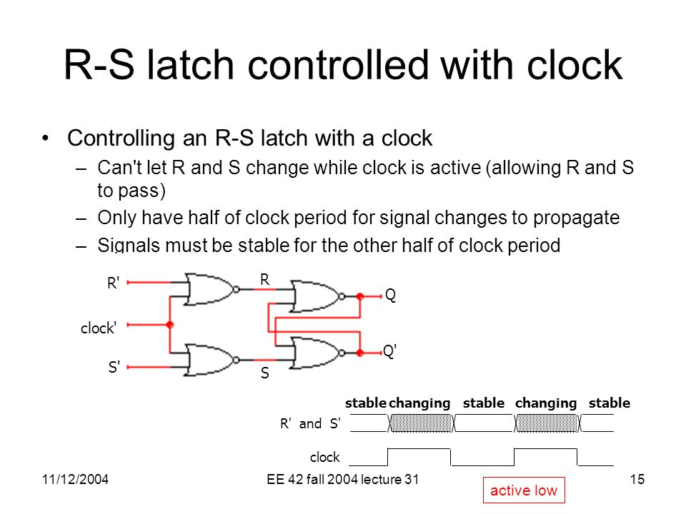 11/12/2004EE 42 fall 2004 lecture 3115 clock R and S changingstablechangingstable R-S latch controlled with clock Controlling an R-S latch with a clock –Can t let R and S change while clock is active (allowing R and S to pass) –Only have half of clock period for signal changes to propagate –Signals must be stable for the other half of clock period clock S Q Q R R S active low