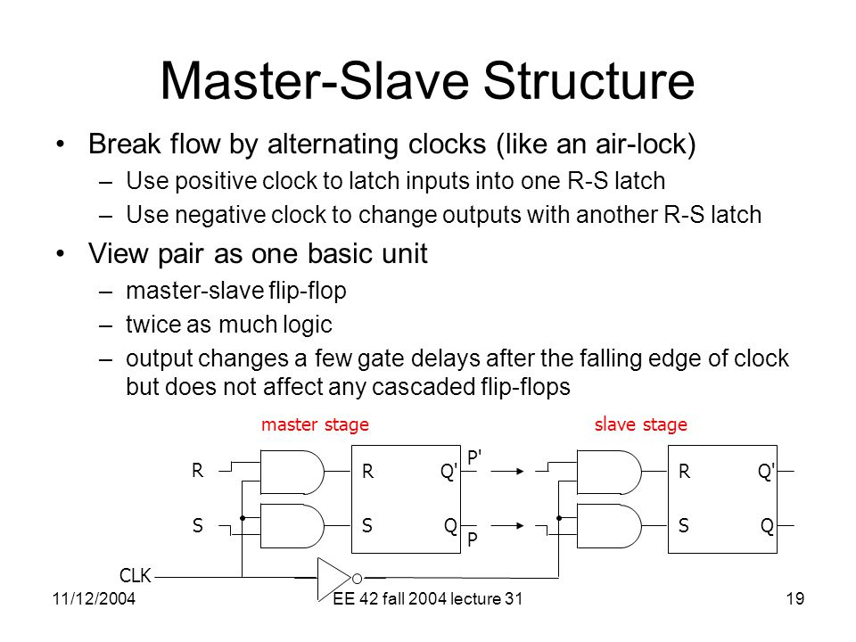11/12/2004EE 42 fall 2004 lecture 3119 Master-Slave Structure Break flow by alternating clocks (like an air-lock) –Use positive clock to latch inputs into one R-S latch –Use negative clock to change outputs with another R-S latch View pair as one basic unit –master-slave flip-flop –twice as much logic –output changes a few gate delays after the falling edge of clock but does not affect any cascaded flip-flops master stage slave stage P P CLK R SQ Q R SQ R S