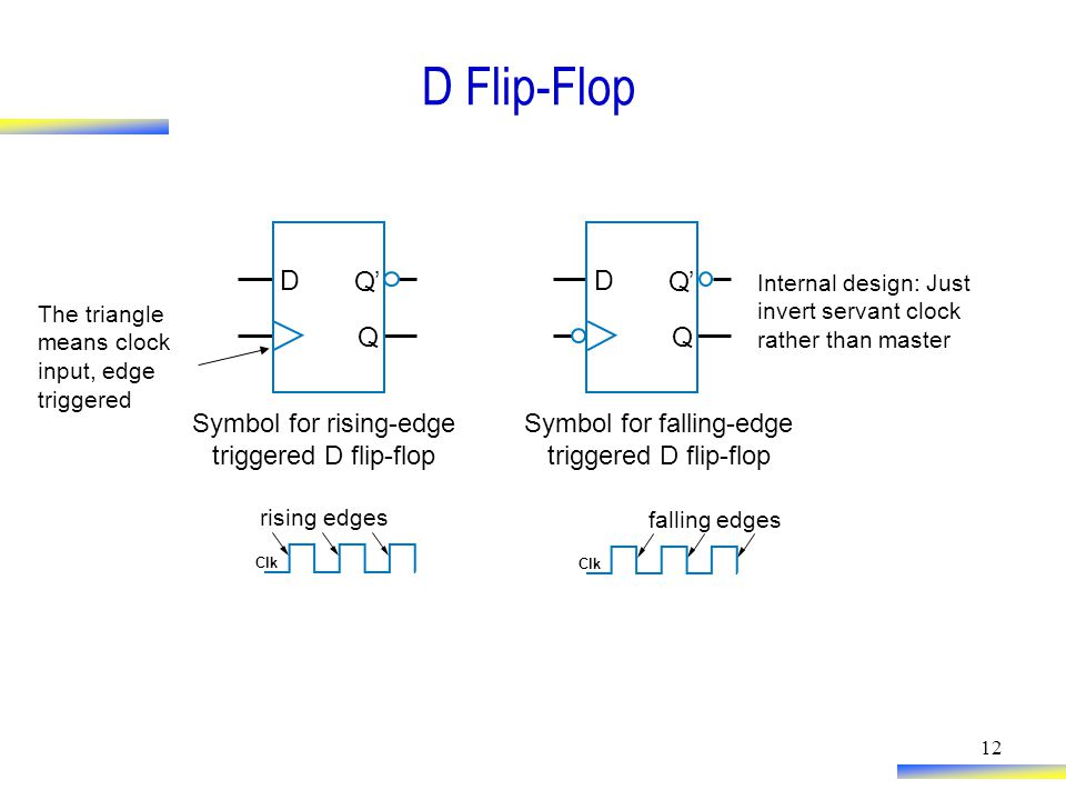 12 D Flip-Flop D Q' Q Q' D Q Symbol for rising-edge triggered D flip-flop Symbol for falling-edge triggered D flip-flop Clk rising edges Clk falling edges Internal design: Just invert servant clock rather than master The triangle means clock input, edge triggered