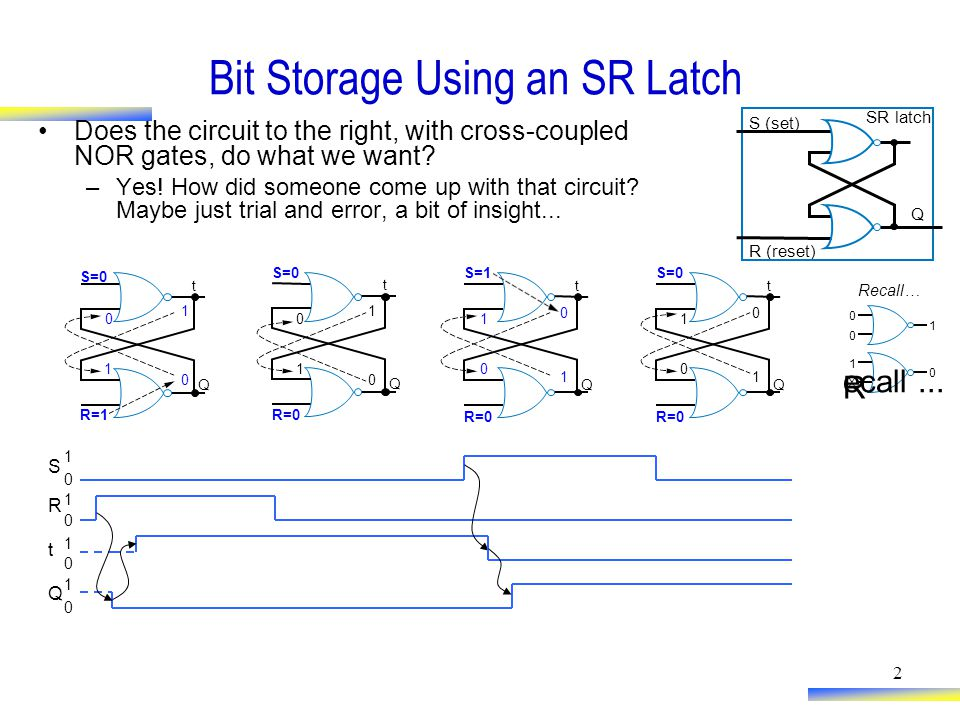 2 0 0 1 R=1 S=0 t Q 1 0 1 0 R S 1 0 t 1 0 Q Bit Storage Using an SR Latch Q S (set) SR latch R (reset) Does the circuit to the right, with cross-coupled NOR gates, do what we want.