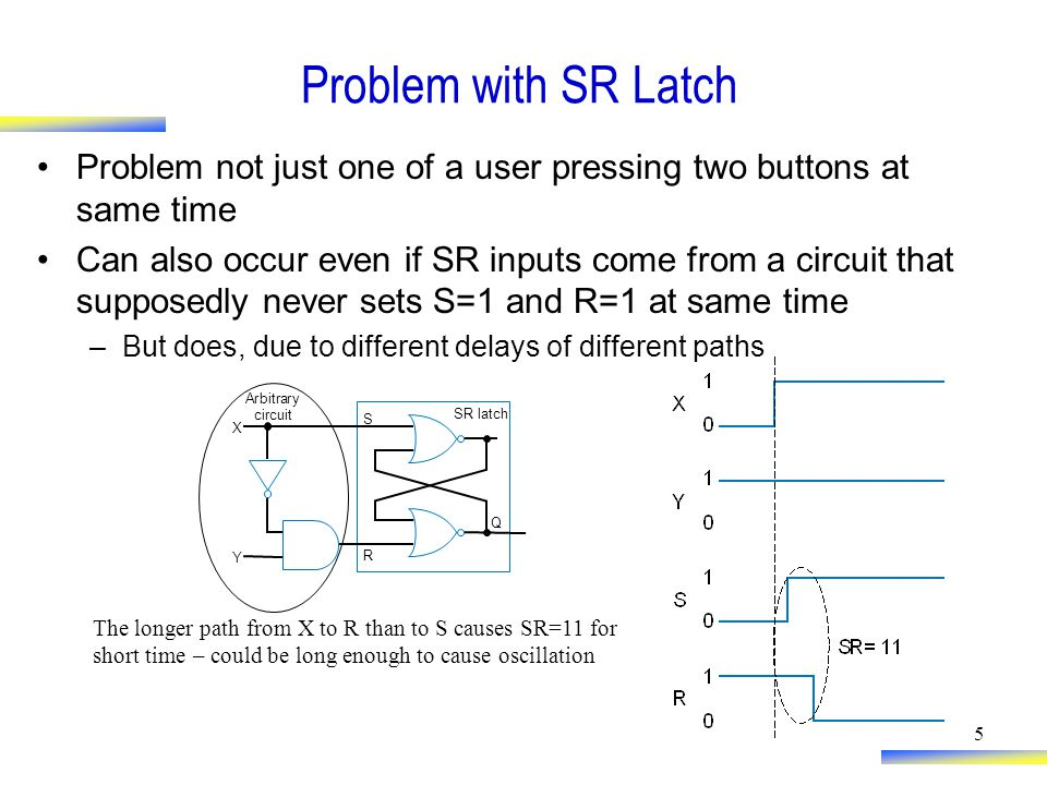 5 Problem with SR Latch Problem not just one of a user pressing two buttons at same time Can also occur even if SR inputs come from a circuit that supposedly never sets S=1 and R=1 at same time –But does, due to different delays of different paths The longer path from X to R than to S causes SR=11 for short time – could be long enough to cause oscillation R Y X S SR latch Q Arbitrary circuit