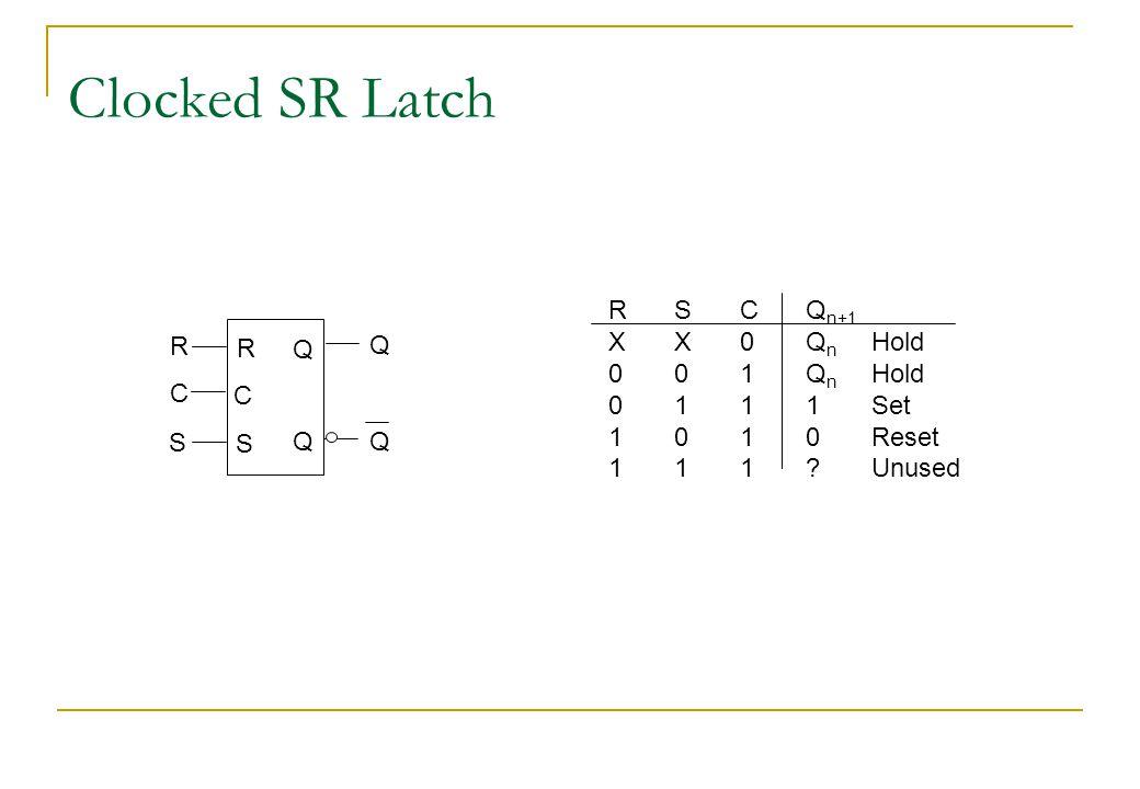 Clocked SR Latch RSCQ n+1 XX0Q n Hold 001Q n Hold 0111Set 1010Reset 111 Unused S R Q Q Q Q R S C C