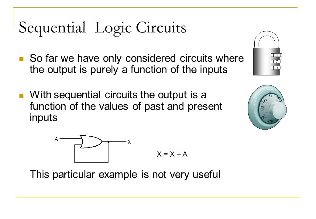 Sequential Logic Circuits So far we have only considered circuits where the output is purely a function of the inputs With sequential circuits the output is a function of the values of past and present inputs This particular example is not very useful 1 7 3 X = X + A
