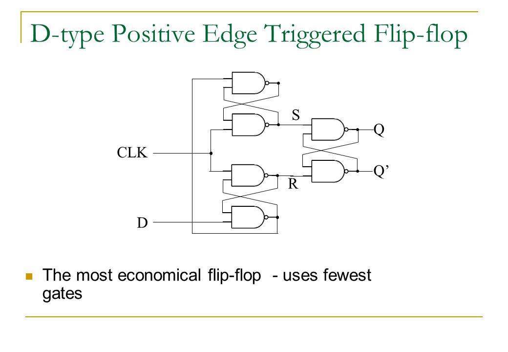 D-type Positive Edge Triggered Flip-flop CLK D Q Q' S R The most economical flip-flop - uses fewest gates