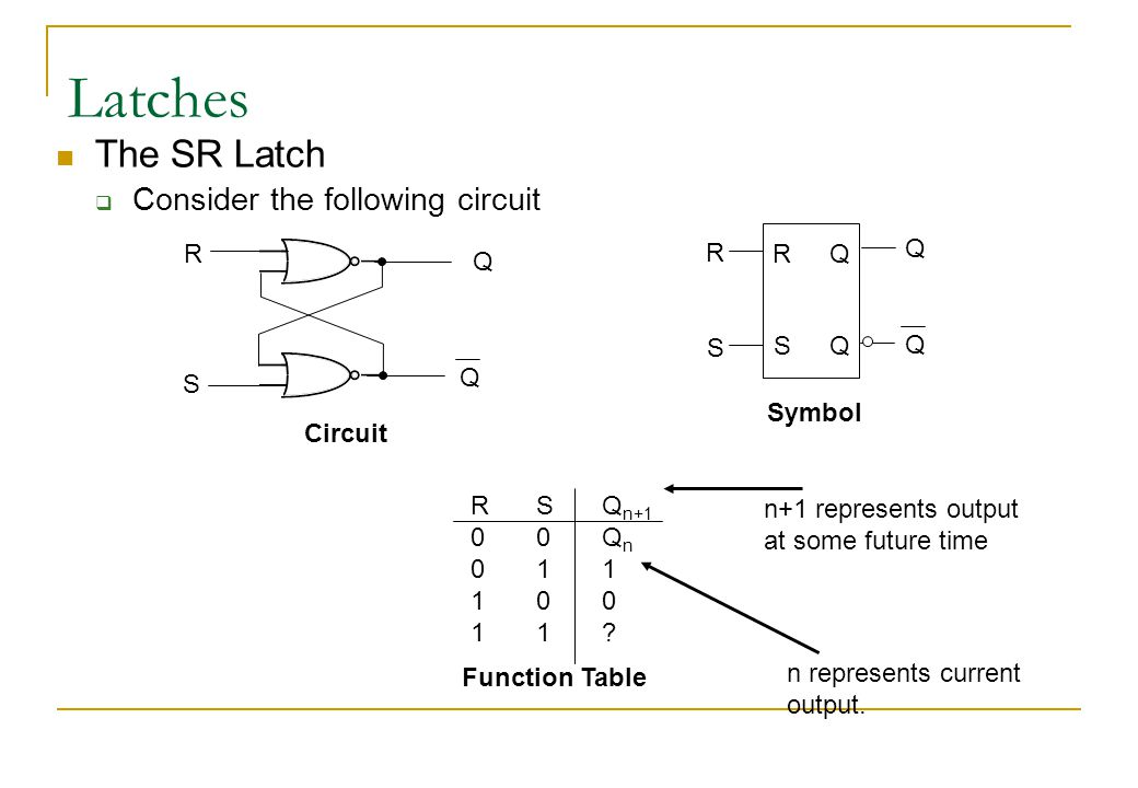 Latches The SR Latch  Consider the following circuit S R Q Q R S Q Q Circuit Symbol Function Table RSQ n+1 00Q n 011 100 11.
