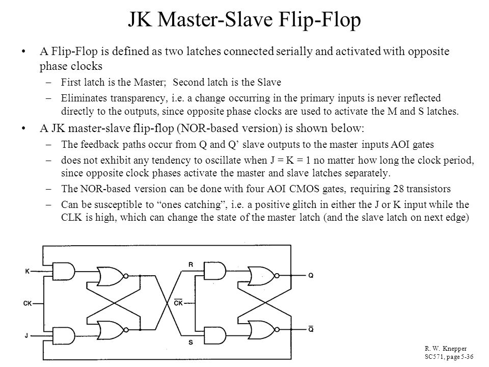 JK Master-Slave Flip-Flop A Flip-Flop is defined as two latches connected serially and activated with opposite phase clocks –First latch is the Master