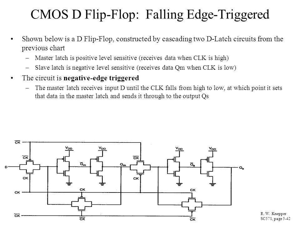 CMOS D Flip-Flop: Falling Edge-Triggered Shown below is a D Flip-Flop, constructed by cascading two D-Latch circuits from the previous chart –Master l