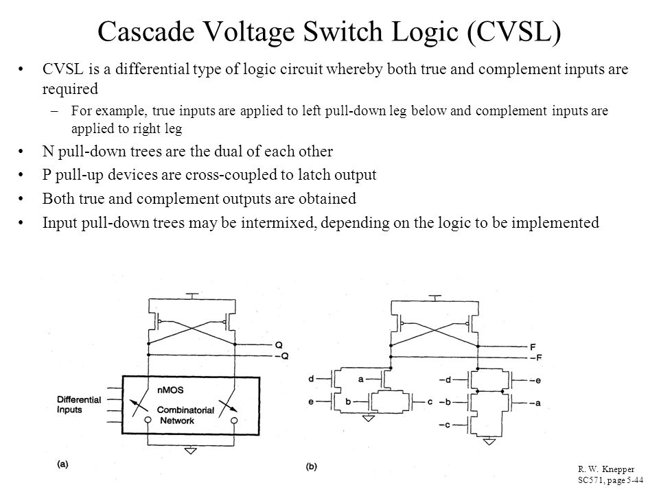 Cascade Voltage Switch Logic (CVSL) CVSL is a differential type of logic circuit whereby both true and complement inputs are required –For example, tr