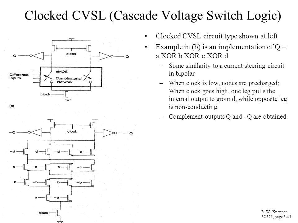 Clocked CVSL (Cascade Voltage Switch Logic) Clocked CVSL circuit type shown at left Example in (b) is an implementation of Q = a XOR b XOR c XOR d –So
