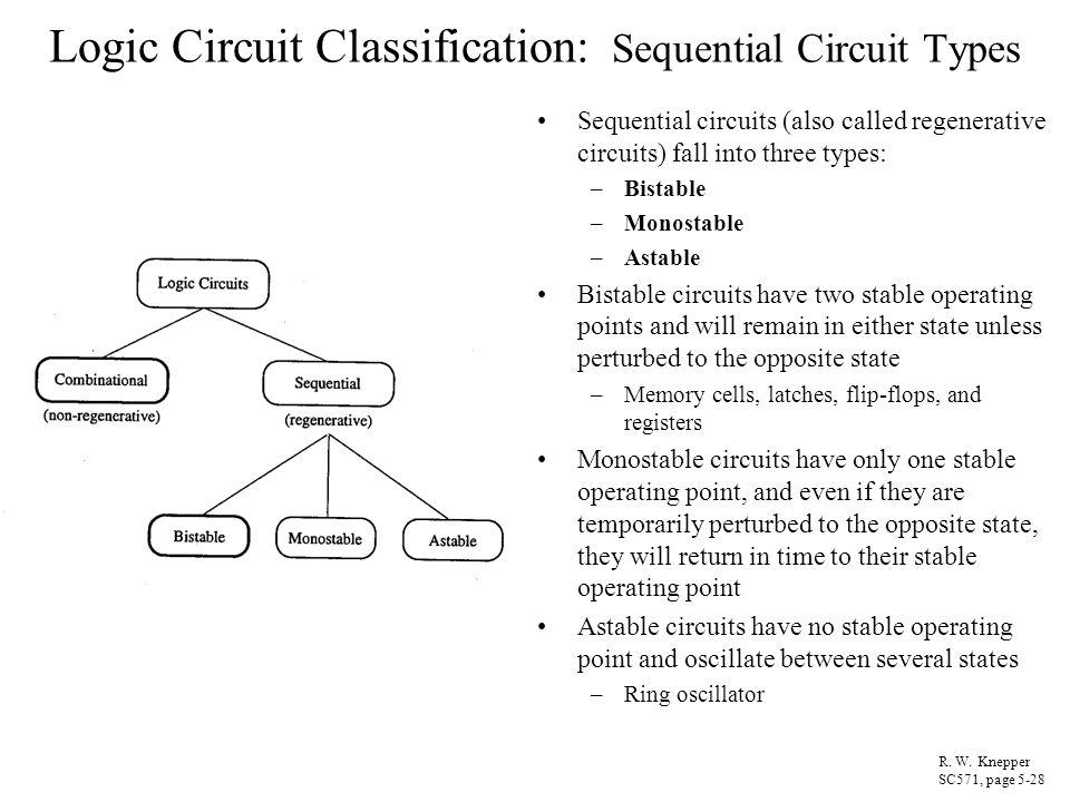 Circuit Classification Logic Circuit Classification