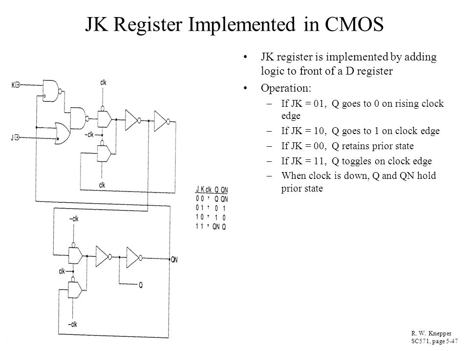 JK Register Implemented in CMOS JK register is implemented by adding logic to front of a D register Operation: –If JK = 01, Q goes to 0 on rising cloc
