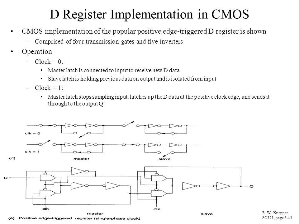 D Register Implementation in CMOS CMOS implementation of the popular positive edge-triggered D register is shown –Comprised of four transmission gates