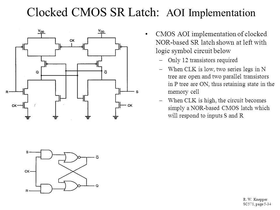 Clocked CMOS SR Latch: AOI Implementation CMOS AOI implementation of clocked NOR-based SR latch shown at left with logic symbol circuit below –Only 12