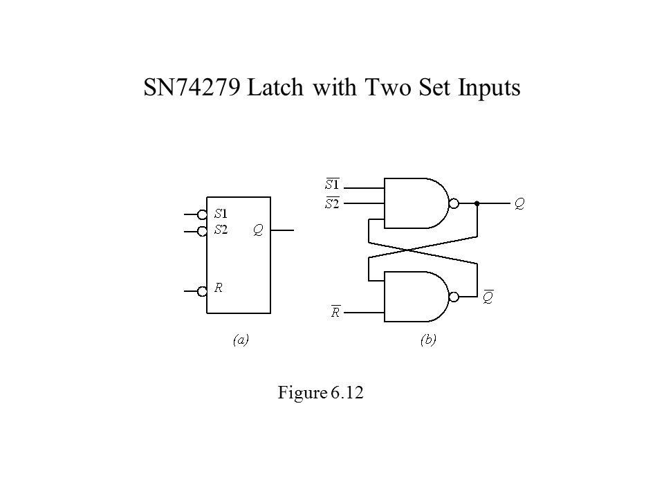 SN74279 Latch with Two Set Inputs Figure 6.12