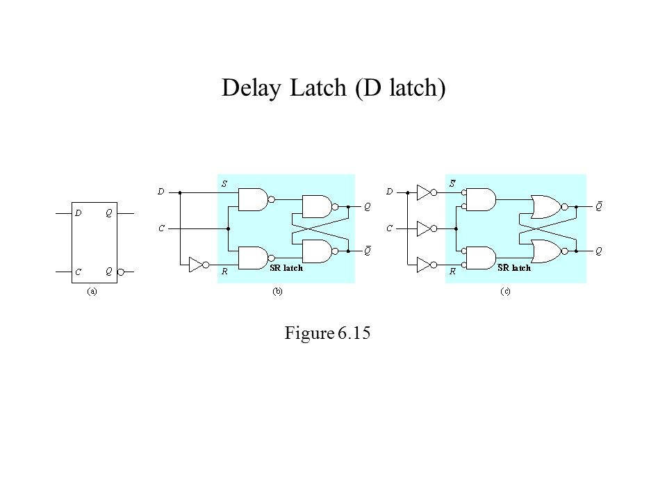 Delay Latch (D latch) Figure 6.15