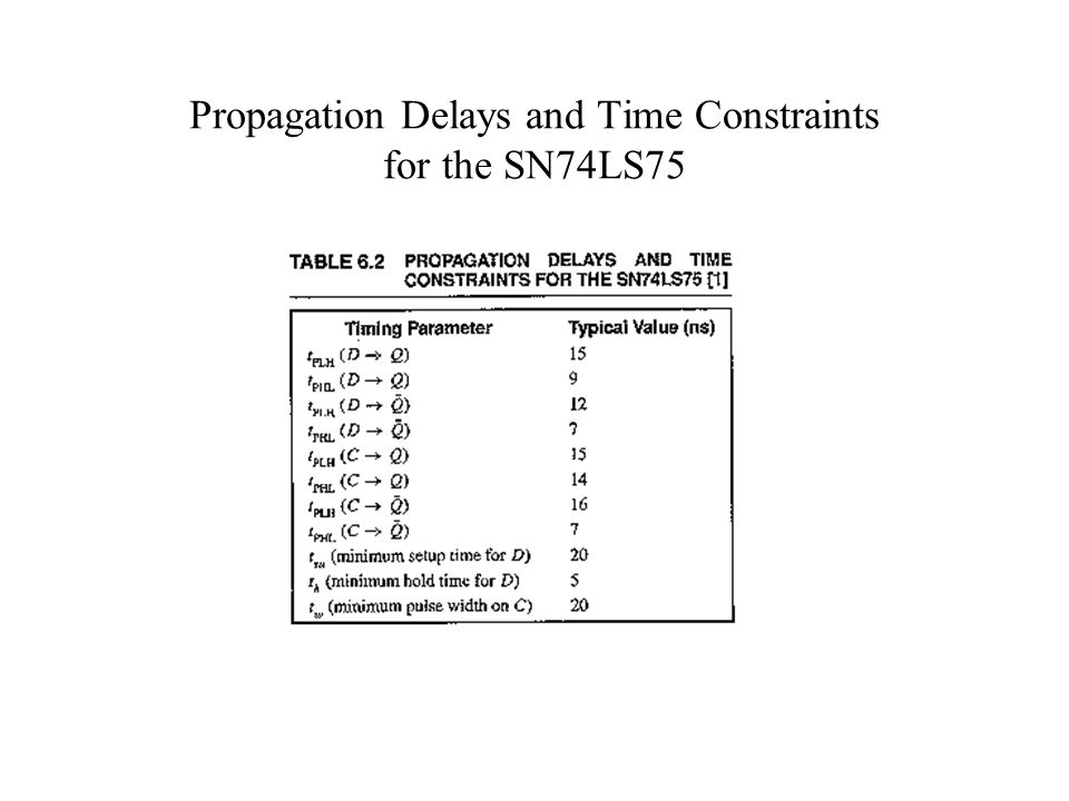 Propagation Delays and Time Constraints for the SN74LS75