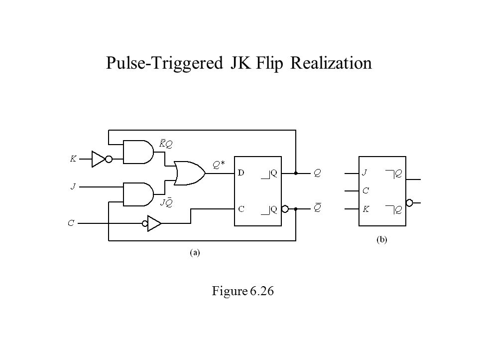 Pulse-Triggered JK Flip Realization Figure 6.26