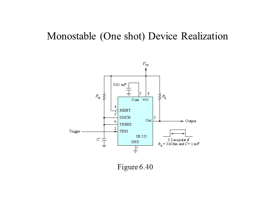 Monostable (One shot) Device Realization Figure 6.40