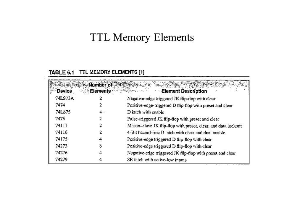 TTL Memory Elements