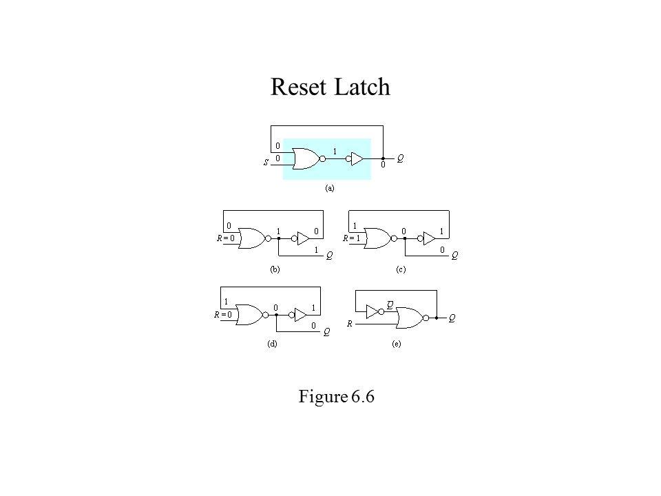 D Latch Timing Diagram Figure 6.17