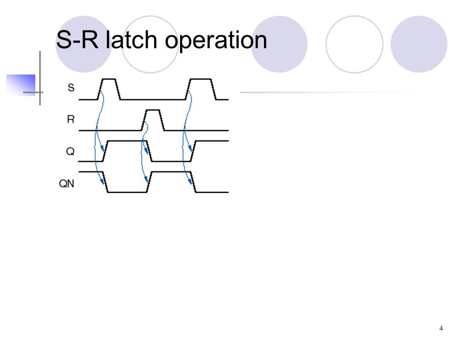 4 S-R latch operation
