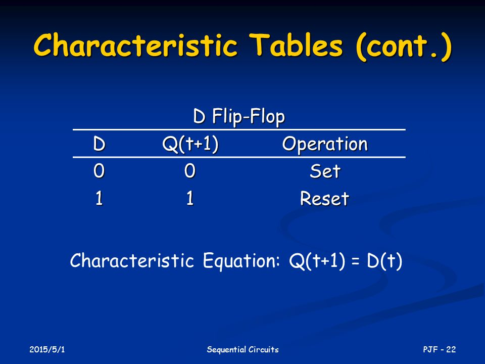 2015/5/1 PJF - 22Sequential Circuits Characteristic Tables (cont.) D Flip-Flop DQ(t+1)Operation 00Set 11Reset Characteristic Equation: Q(t+1) = D(t)