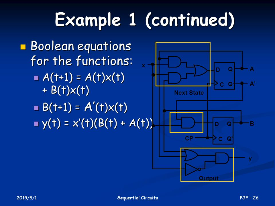 2015/5/1 PJF - 26Sequential Circuits Example 1 (continued) Boolean equations for the functions: Boolean equations for the functions: A(t+1) = A(t)x(t) + B(t)x(t) A(t+1) = A(t)x(t) + B(t)x(t) B(t+1) = A' (t)x(t) B(t+1) = A' (t)x(t) y(t) = x'(t)(B(t) + A(t)) y(t) = x'(t)(B(t) + A(t)) C D Q Q C D Q Q y x A A' B CP Next State Output