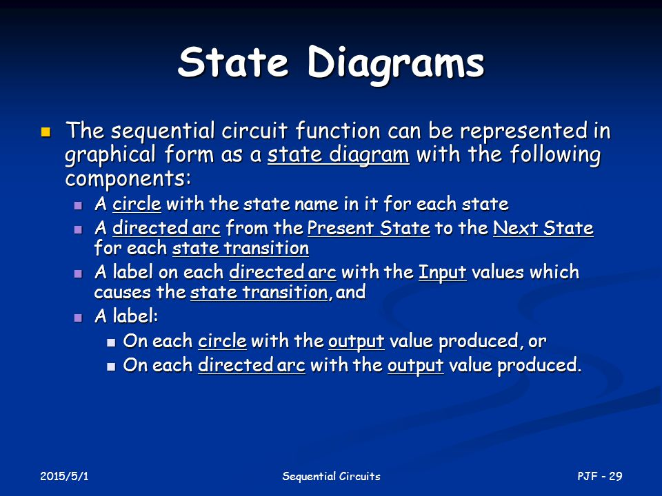 2015/5/1 PJF - 29Sequential Circuits State Diagrams The sequential circuit function can be represented in graphical form as a state diagram with the f