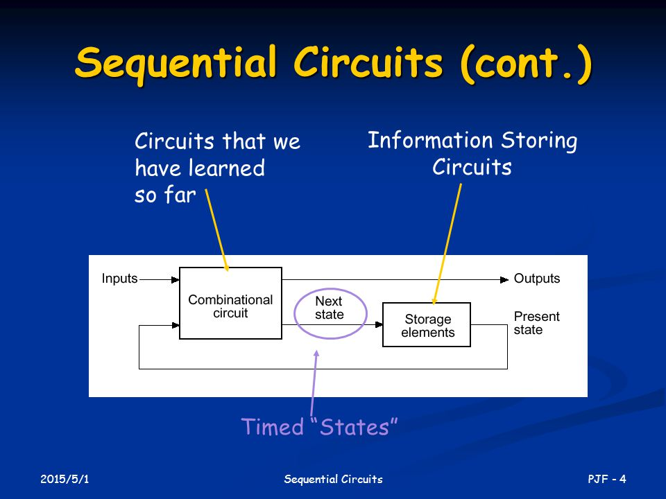 "2015/5/1 PJF - 4Sequential Circuits Sequential Circuits (cont.) Circuits that we have learned so far Information Storing Circuits Timed ""States"""