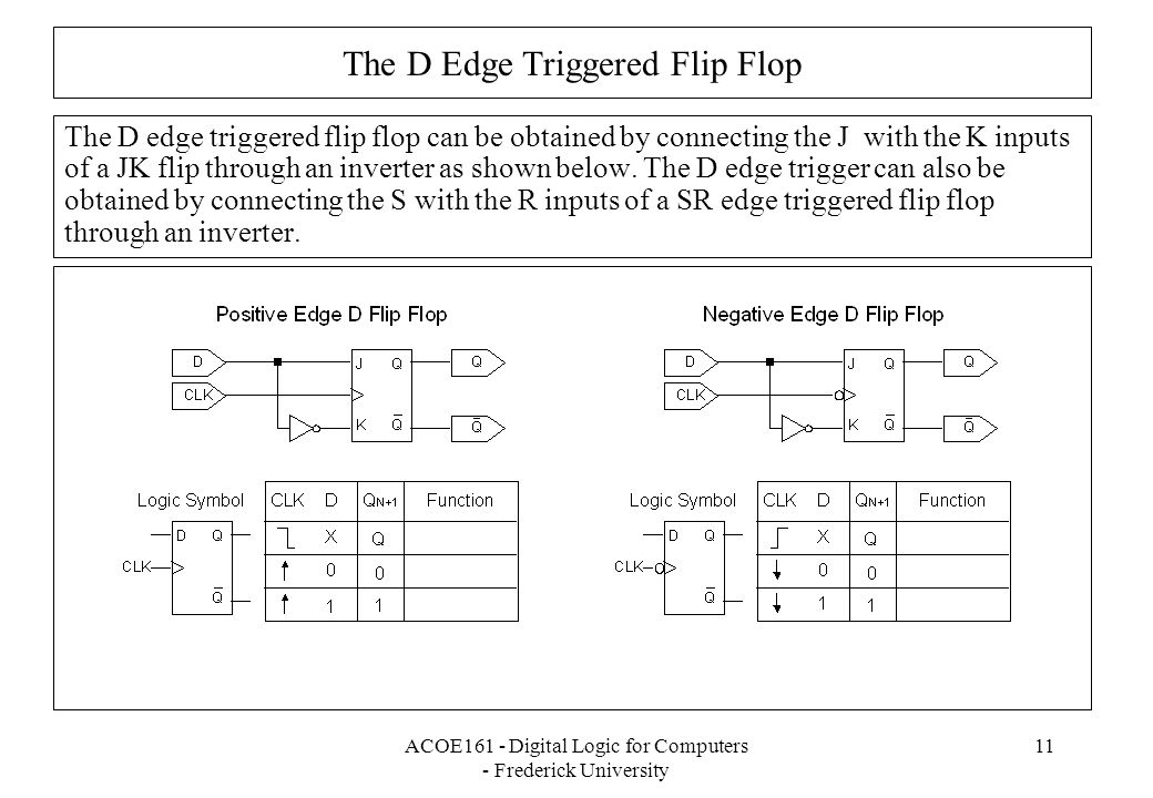 ACOE161 - Digital Logic for Computers - Frederick University 11 The D Edge Triggered Flip Flop The D edge triggered flip flop can be obtained by connecting the J with the K inputs of a JK flip through an inverter as shown below.