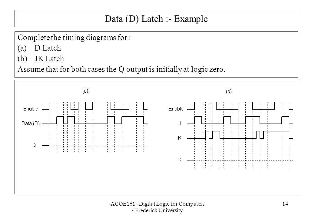 ACOE161 - Digital Logic for Computers - Frederick University 14 Data (D) Latch :- Example Complete the timing diagrams for : (a)D Latch (b)JK Latch Assume that for both cases the Q output is initially at logic zero.