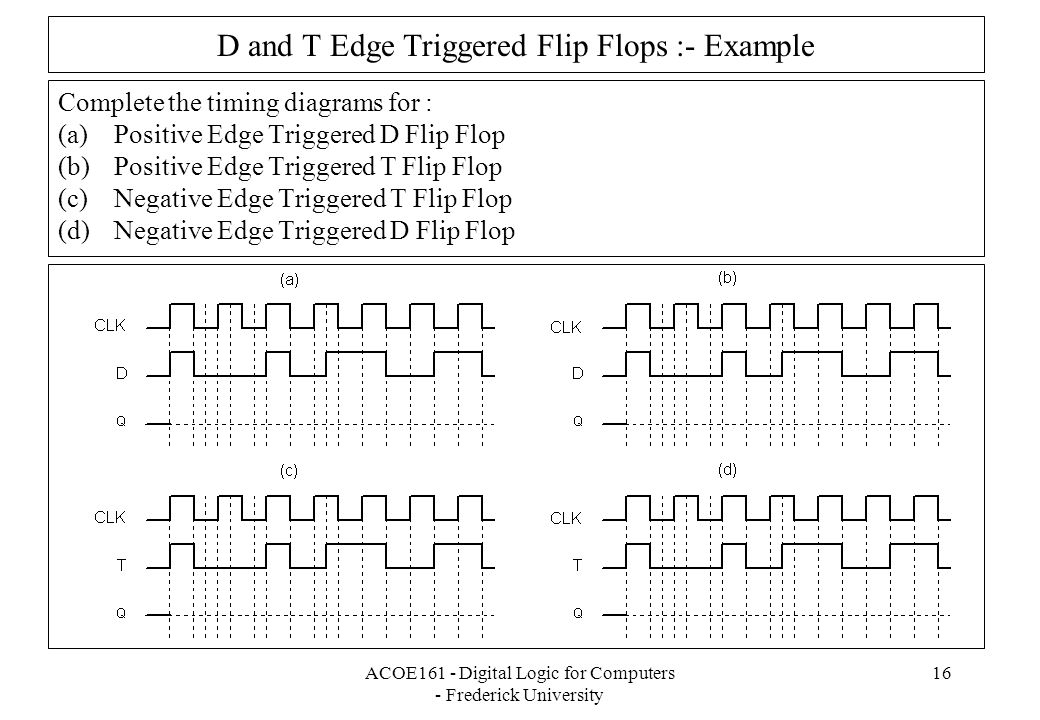 ACOE161 - Digital Logic for Computers - Frederick University 16 D and T Edge Triggered Flip Flops :- Example Complete the timing diagrams for : (a)Positive Edge Triggered D Flip Flop (b)Positive Edge Triggered T Flip Flop (c)Negative Edge Triggered T Flip Flop (d)Negative Edge Triggered D Flip Flop